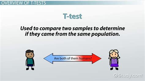 student s t test what is a t test procedure interpretation exles