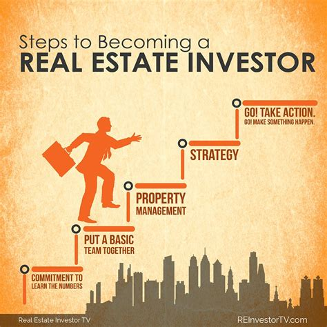 how do you become a realtor steps to becoming a real estate investor reitv