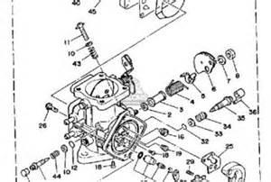 Suzuki 250 Quadrunner Carburetor Wiring For 1992 Suzuki Wiring Free Engine Image For