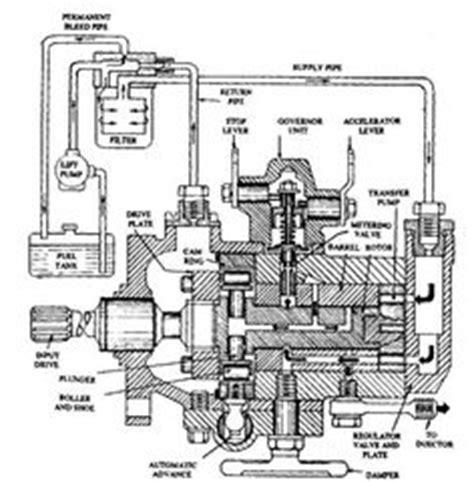Leaf B5 100 Kiky by 2 Stroke Engine Diagram Of A Four Stroke Gasoline Engine