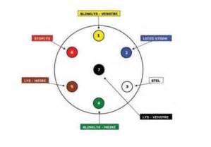 trailerstik diagram til 7 pol og 13 pol stik