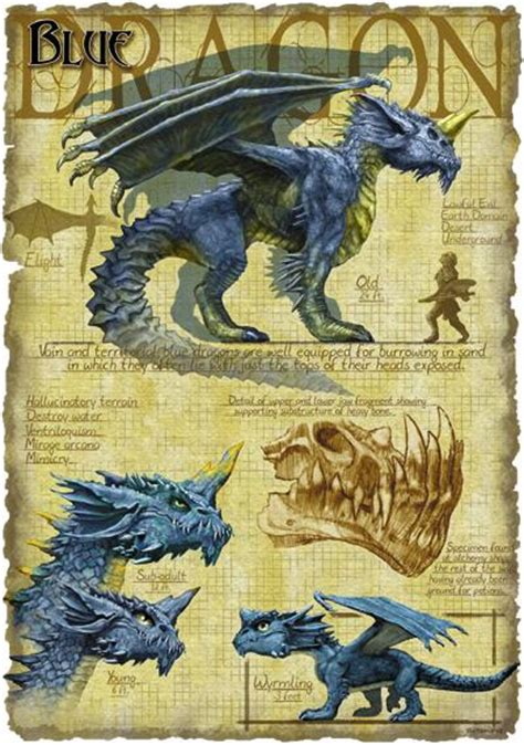 the wearle the erth dragons 1 books types needle obsidian portal