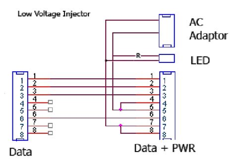 poe wiring poe injector schematic diagram poe wiring diagram this