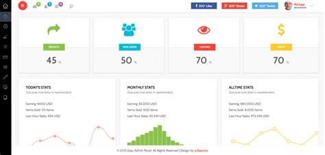 jquery dashboard template charisma bootstrap admin template