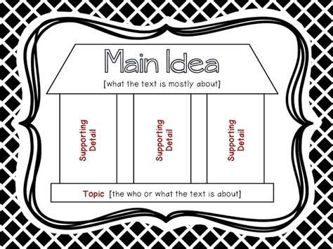 main idea and themes reading plus main idea in 5th grade the brown bag teacher