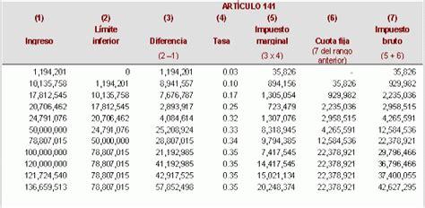 guia para declaracion renta 2015 colombia guia para declaracion renta 2015 colombia