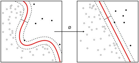 pattern recognition algorithm in matlab anomaly detection wikipedia