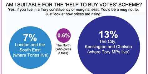 help to buy housing scheme a handy guide to the help to buy scheme huffpost uk
