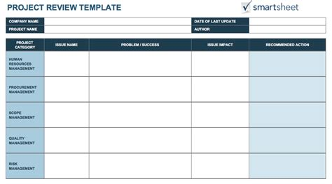 category review template 28 category review template 28 category review template