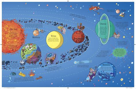 Usborne See Inside Space see inside space scholastic shop