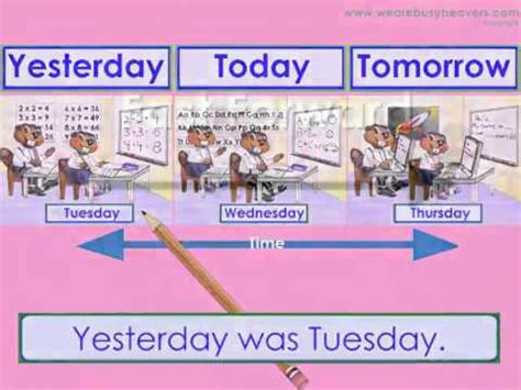 yesterday today tomorrow clip esl lesson