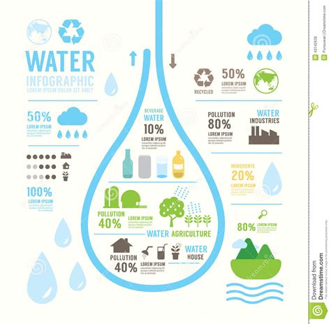 design concept report infographic water eco annual report template design