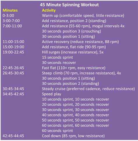 spire 2 exercise workout and spinning workout