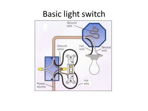 basic wiring light switch how to install a new light