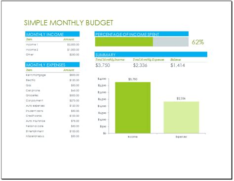 percentage budget template monthly budget template with percentage