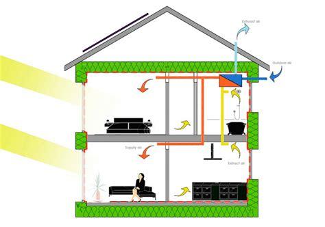 la casa ecologica dise 241 ar una casa ecol 243 gica construir una casa ecol 243 gica