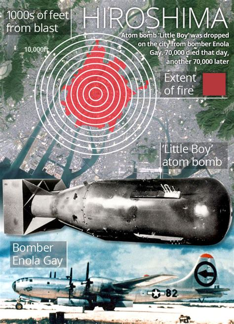 a graphic history of the atomic bomb japan remembers hiroshima nagasaki 70 years on from