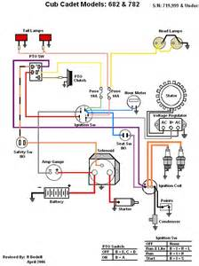cub cadet clutch diagram cub free engine image for user