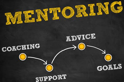 Https Www Biola Edu Business Administration Mba Mentor Program Overview by Better Mentors