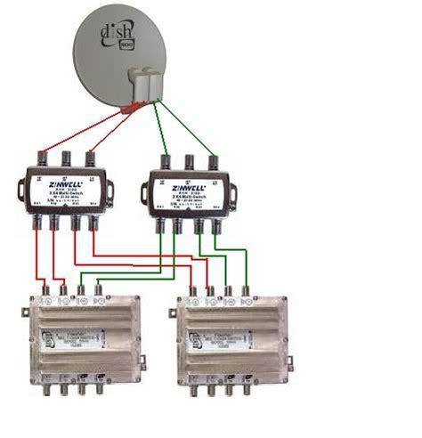 Multi Switch Lnb new sw44 dish network bell express vu multi switch only ebay