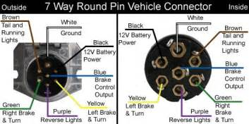 wiring diagram for a 1997 peterbilt semi tractor with 7 pin connector etrailer