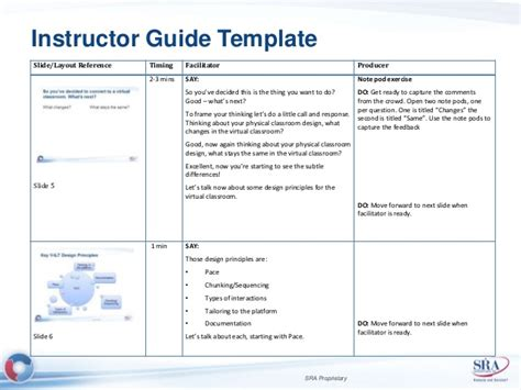 facilitator guide template image mag