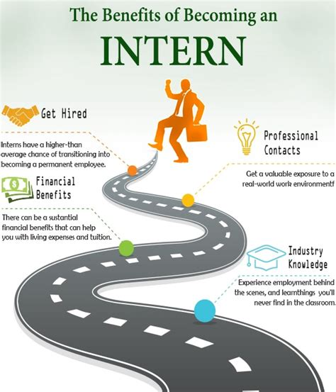 Crowe S Success Mba Internship by How To Make Graduate Internships A Success Prepadviser