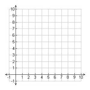printable graph paper first quadrant quadrant 1 grade 6 ontario standards use for geometry