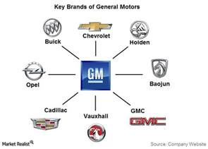 key brands general motors umbrella market realist