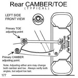 Honda Crv Alignment Problems Honda Crv Suspension Diagram Honda Free Engine Image For