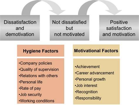 job design definition pdf 10 job design psych 484 work attitudes and job