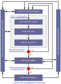 risk management 2014 information security guide