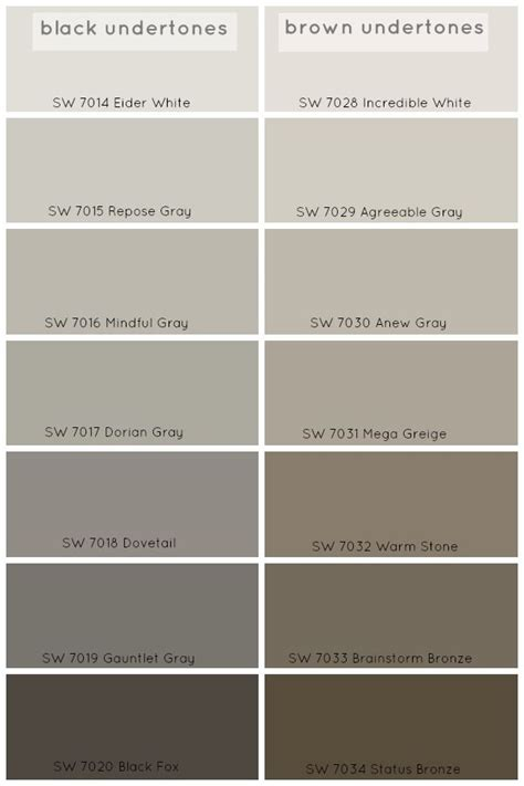 grey color schemes how to choose the perfect grey paint color claire brody