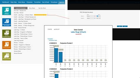 tujuan membuat laporan laba rugi membuat laporan penjualan yang terinci sederhana dan cepat