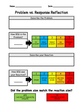 google images zones of regulation how big is my reaction 1 5 scale by everybody is a genius