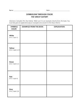 searching for symbolism in the great gatsby worksheet pinterest the world s catalog of ideas