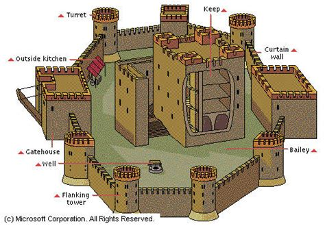 the cc photography plan keeps getting better all new concentric castle layout pictures to pin on pinterest
