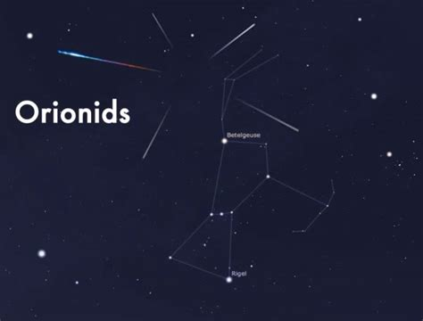 Meteor Shower Best Viewing Time by Orionid Meteor Shower Peaks This Weekend Right Weather