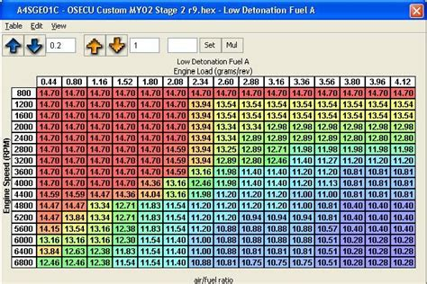 romraider view topic review  data logevsiv stage