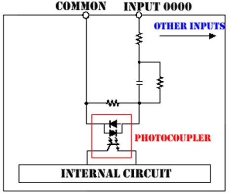 ac neutral wire your personal plc tutor site ac inputs