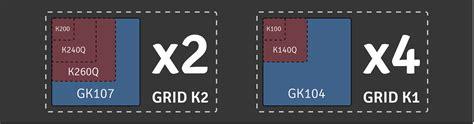 layout grid k2 instrumenting xenserver for nvidia grid vgpu skylight