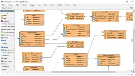 erd diagram tool database design with erd tools