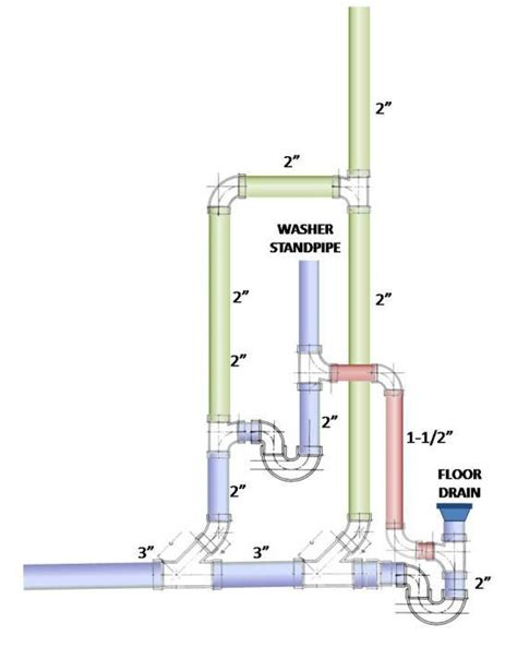Plumbing Trap Primer by 16 Best Images About Foursquare Plumbing On
