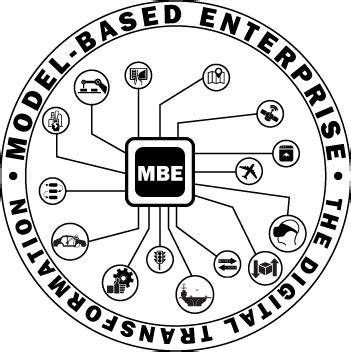 model based enterprise summit  nist