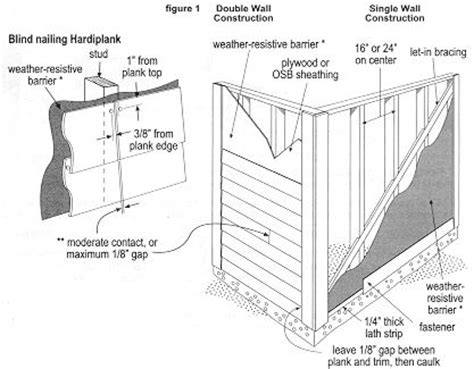 how to install hardiplank siding on a house hardie plank install instructions hardiplank lap siding can be installed over braced