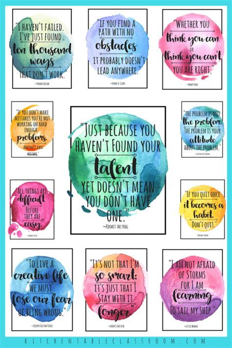Growth Mindset Resources  Complete Collection of