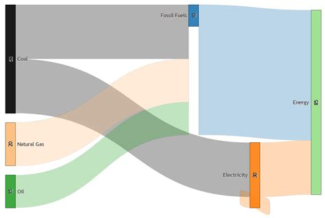 sankey diagram generator sankey diagram generator try something new everyday