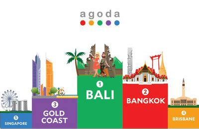agoda travel agoda reveal bali s favourite christmas guests for wider