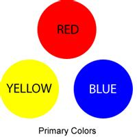 which of these is not a primary color of light monet and color weiner elementary