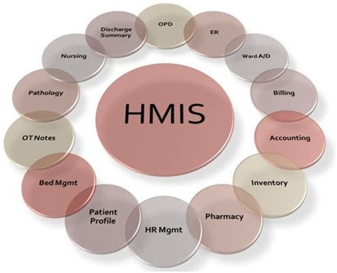 Top Ten Vn Mba Management Information Systems by What Are The Differences Between Hospital Management